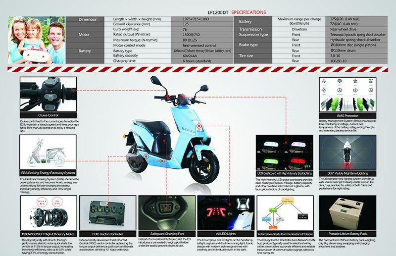Photo New Lifan E3 60V Electric Motorcycle/Scooter Up to 75 mile on charge - *Free Delivery